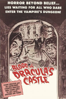 Blood of Dracula's Castle (1969) download