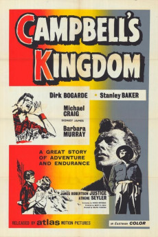 Campbell's Kingdom (1957) download