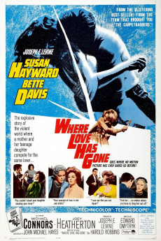 Where Love Has Gone (1964) download